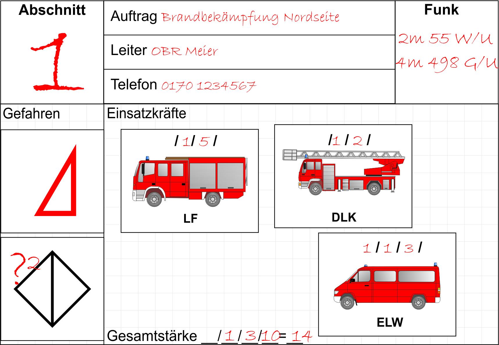 Lagekartensystem